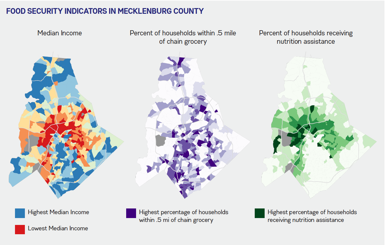 FOOD SECURITY INDICATORS IN MECKLENBURG COUNTY