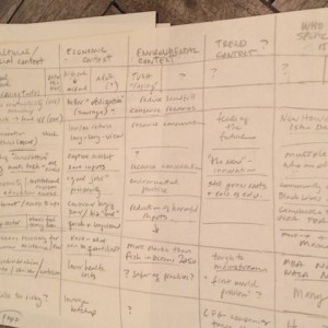 Analog spreadsheet